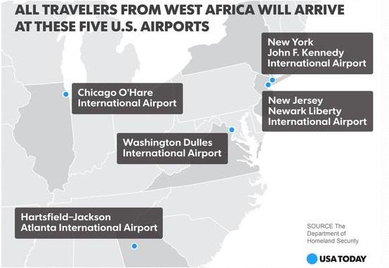 aeroports en ameiques