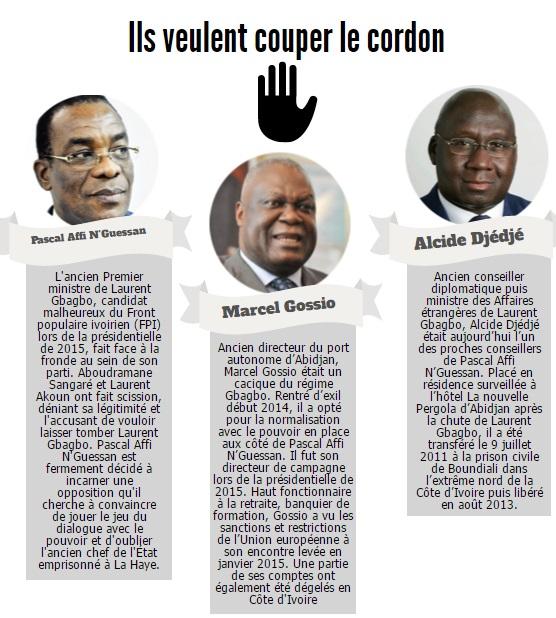 pro gbagbo 2
