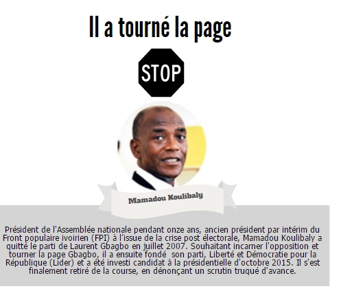 pro gbagbo lyder